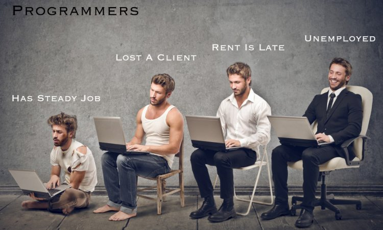 Reality of IT Companies in India